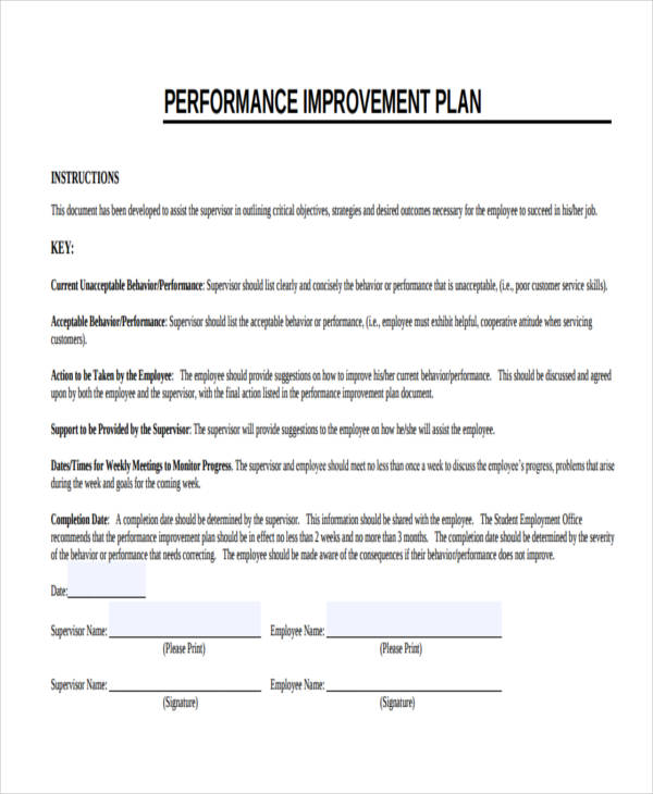 Performance Improvement Plan Examples Samples