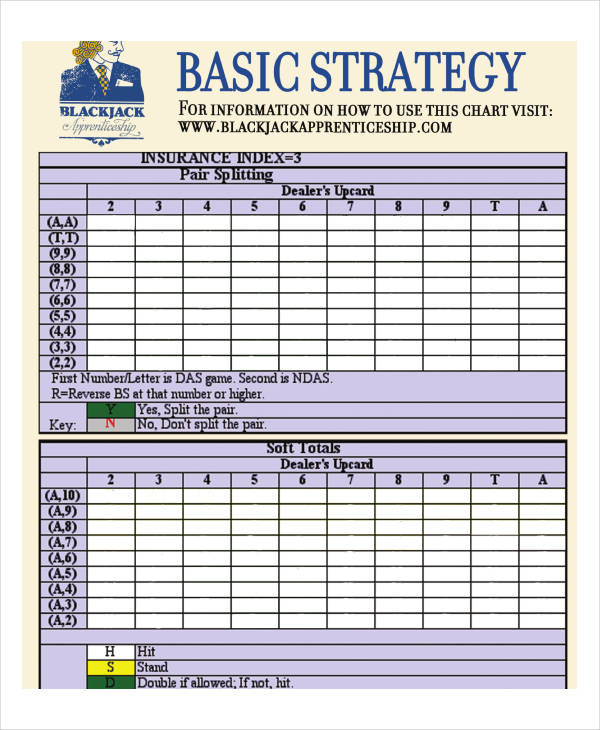 blank strategy sample