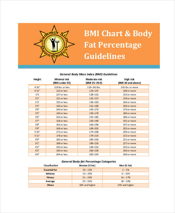 body fat sample chart