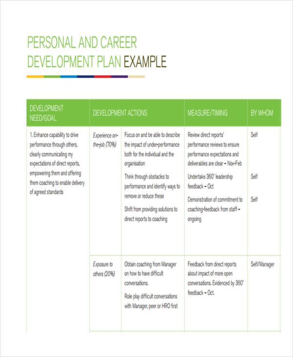 evaluation of personal development plan The use of a personal development plan and the undertaking of learning activities, expertise-growth, flexibility and performance: the role of supporting assessment conditions.