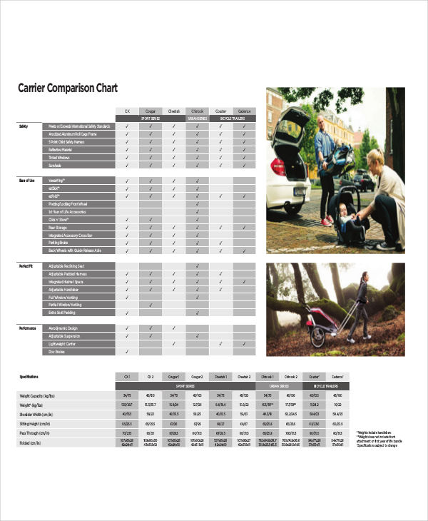 carrier comparison example