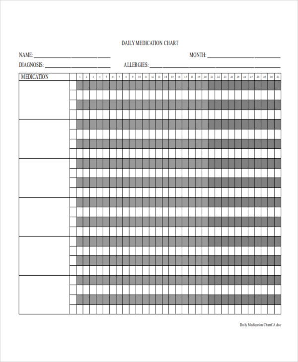 daily medication chart