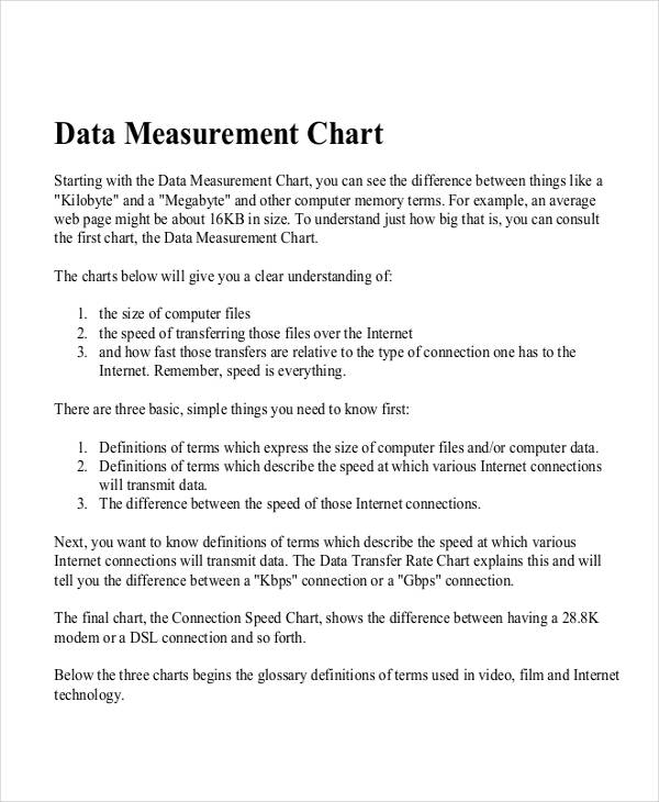 data measurement