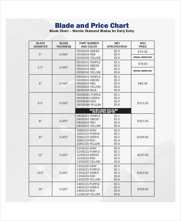 diamond price chart example