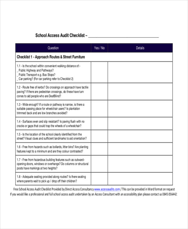 Examples Of Audit Checklists