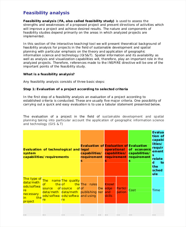 free organizational feasibility