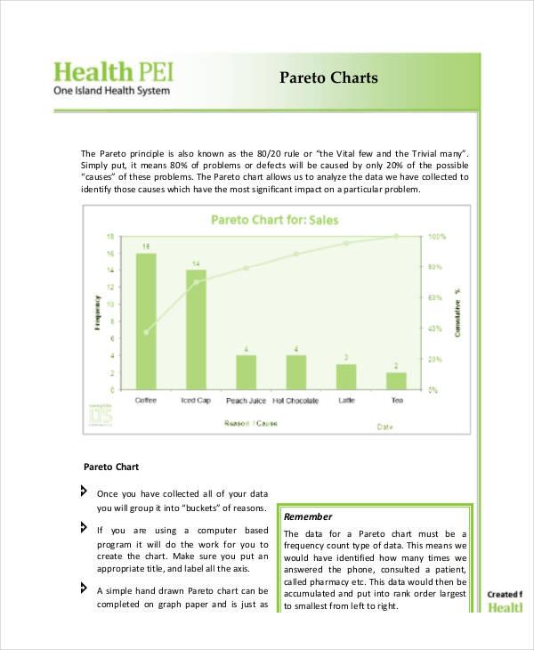 free pareto chart