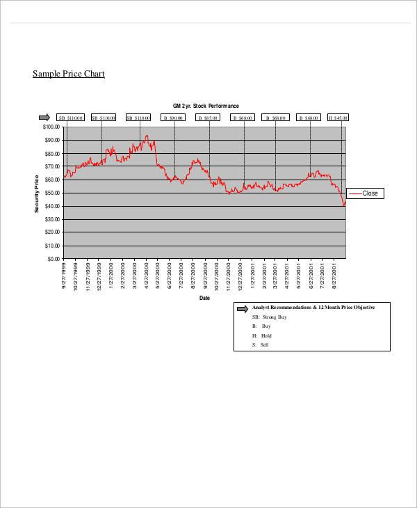 free price chart
