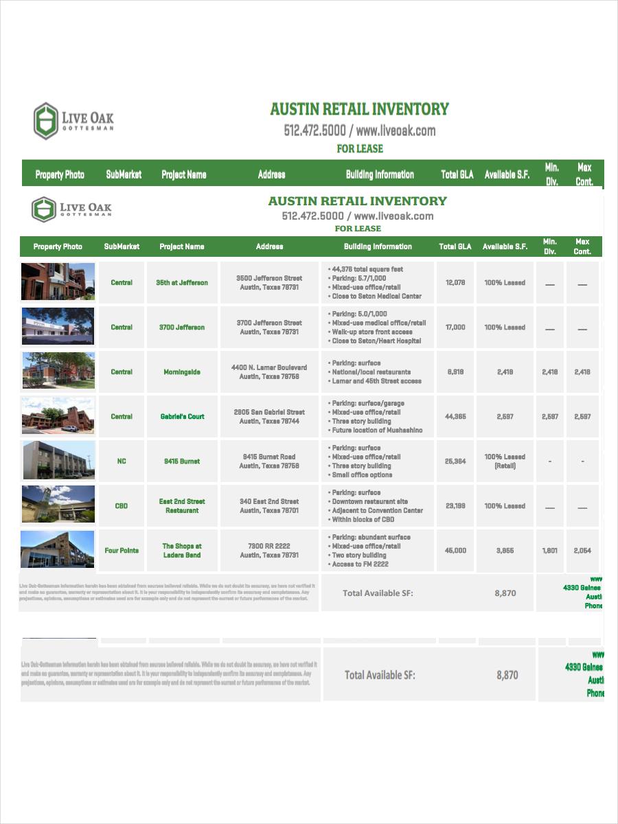 free retail inventory