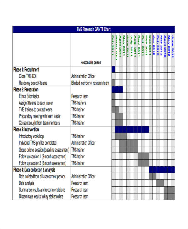 gantt chart for research