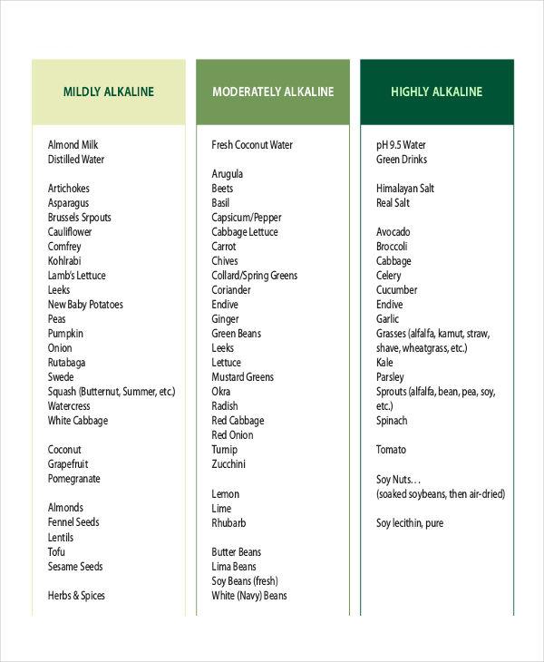 healthy food chart1
