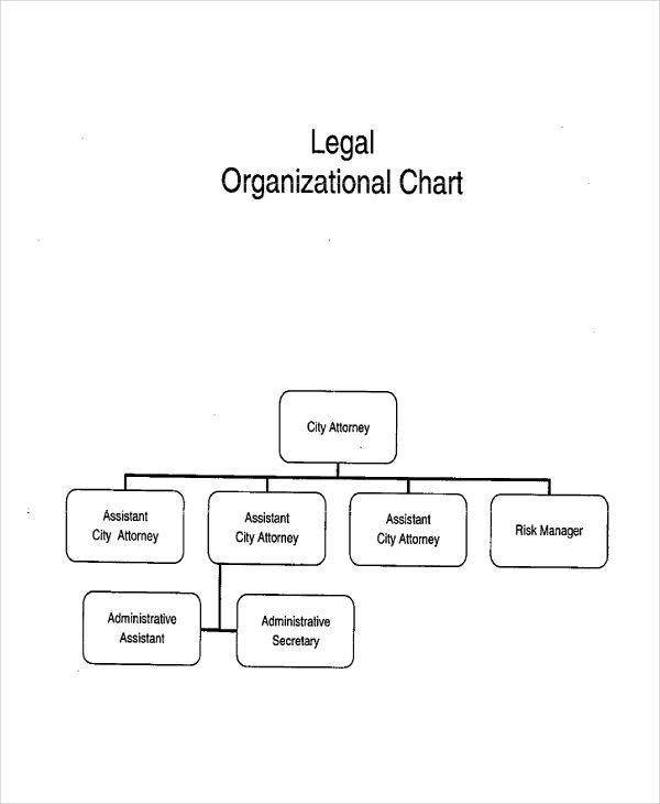 legal organizational