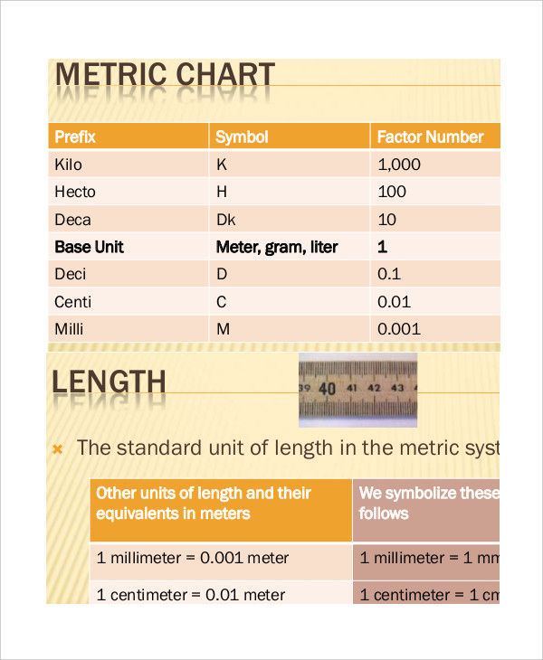metric system conversion chart1