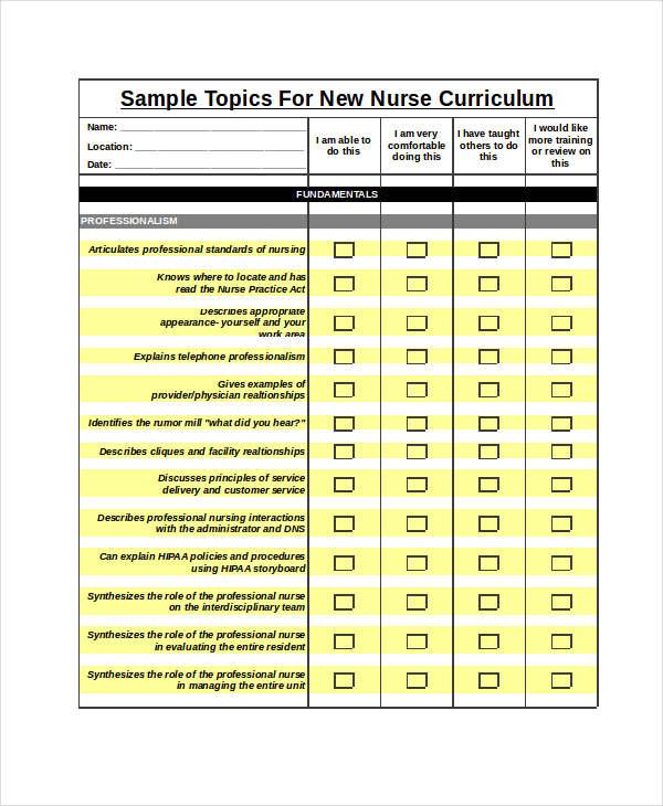 nurse orientation example