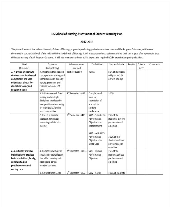 nursing learning plan