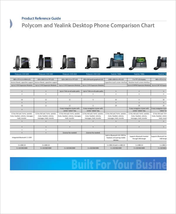phone comparison sample