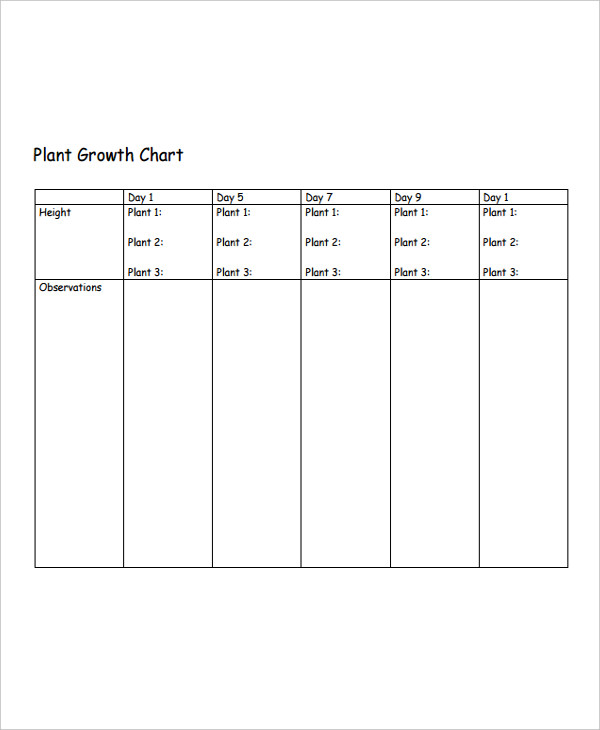5  growth chart examples  samples