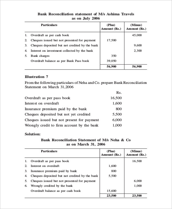 Printable Reconciliation Sample  Bank Reconciliation Statement Template