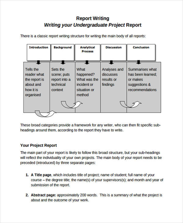 Undergraduate Project Report Writing. Project Writing Sample  Project Report Writing Template