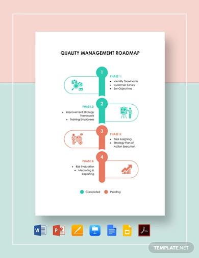 quality management roadmap template