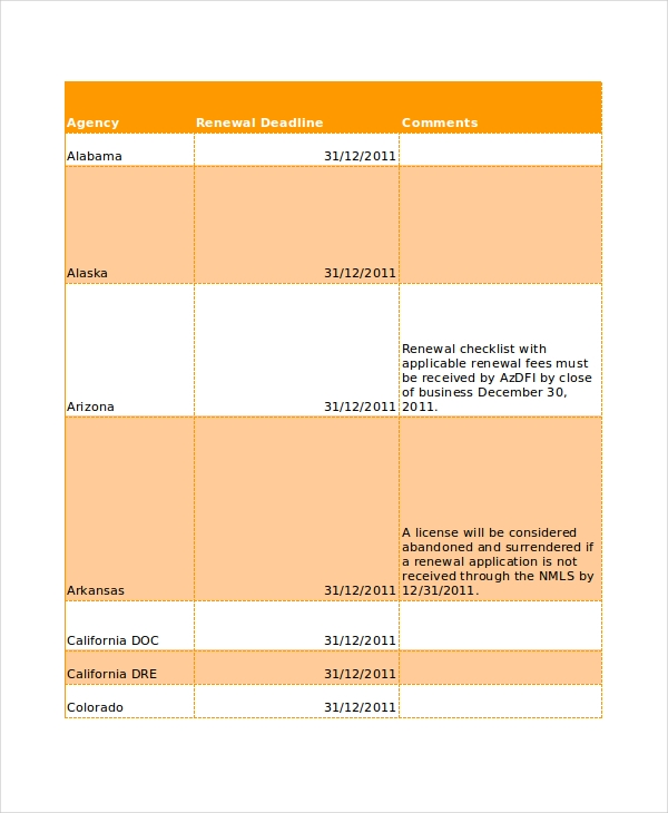 renewal deadlines chart