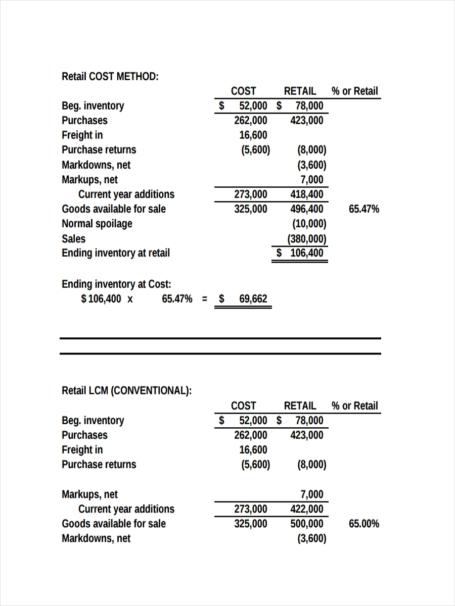 retail cost inventory