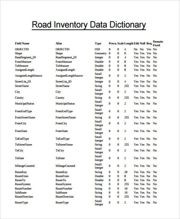 road data inventory