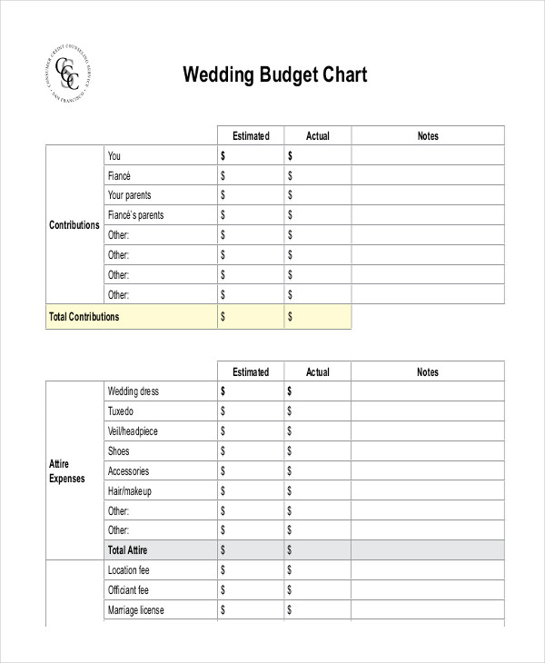 sample wedding chart