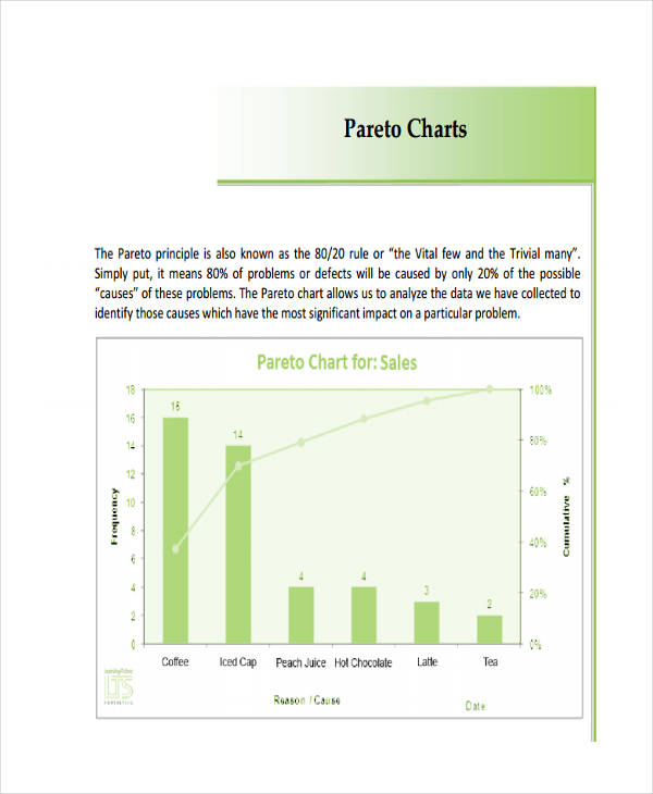 6 Pareto Chart Examples Samples Examples