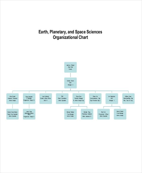 staff organizational chart1