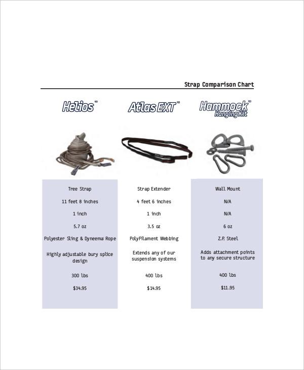 strap comparison chart