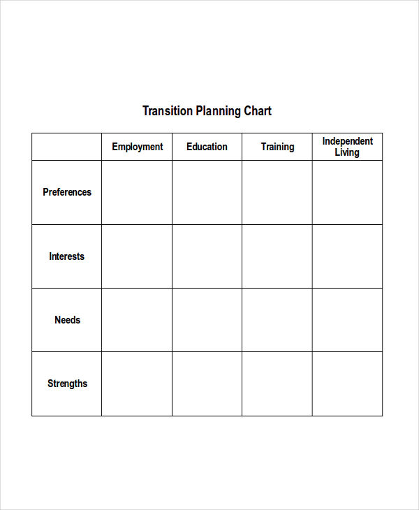 transition planning example