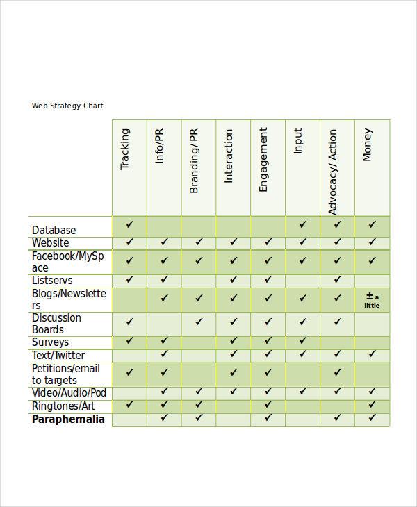 web strategy chart