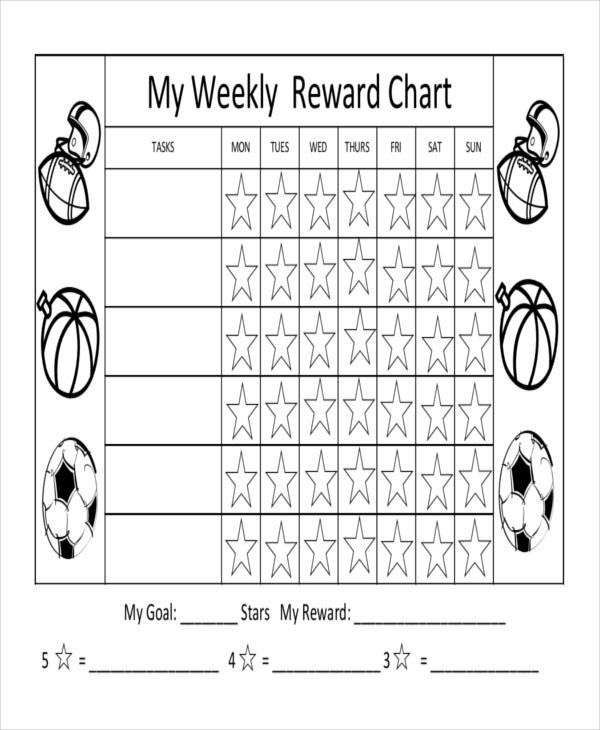 weekly reward chart