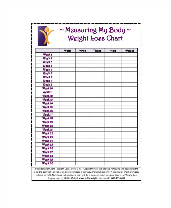 weight loss chart sample