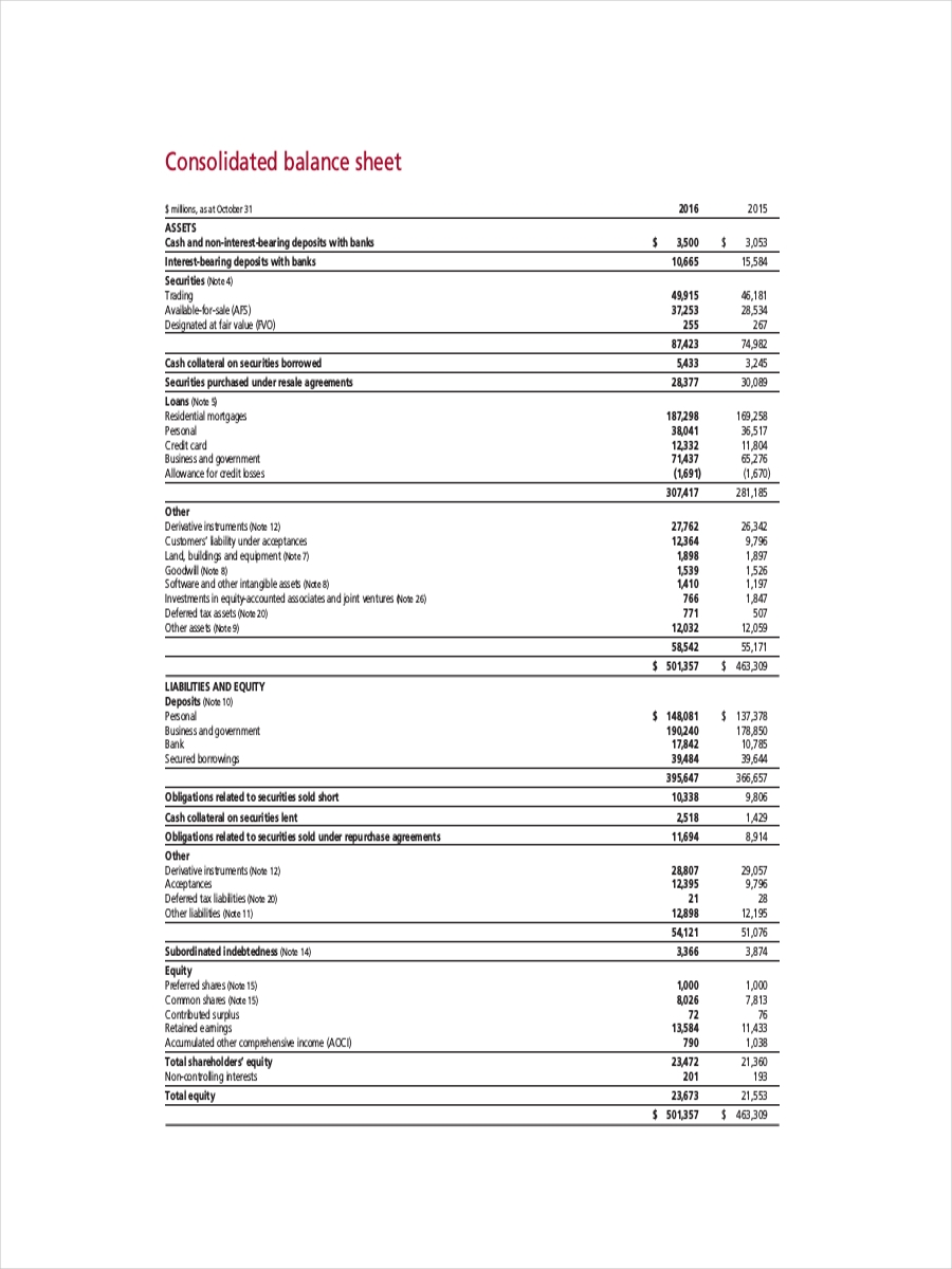 consolidated balance sheet