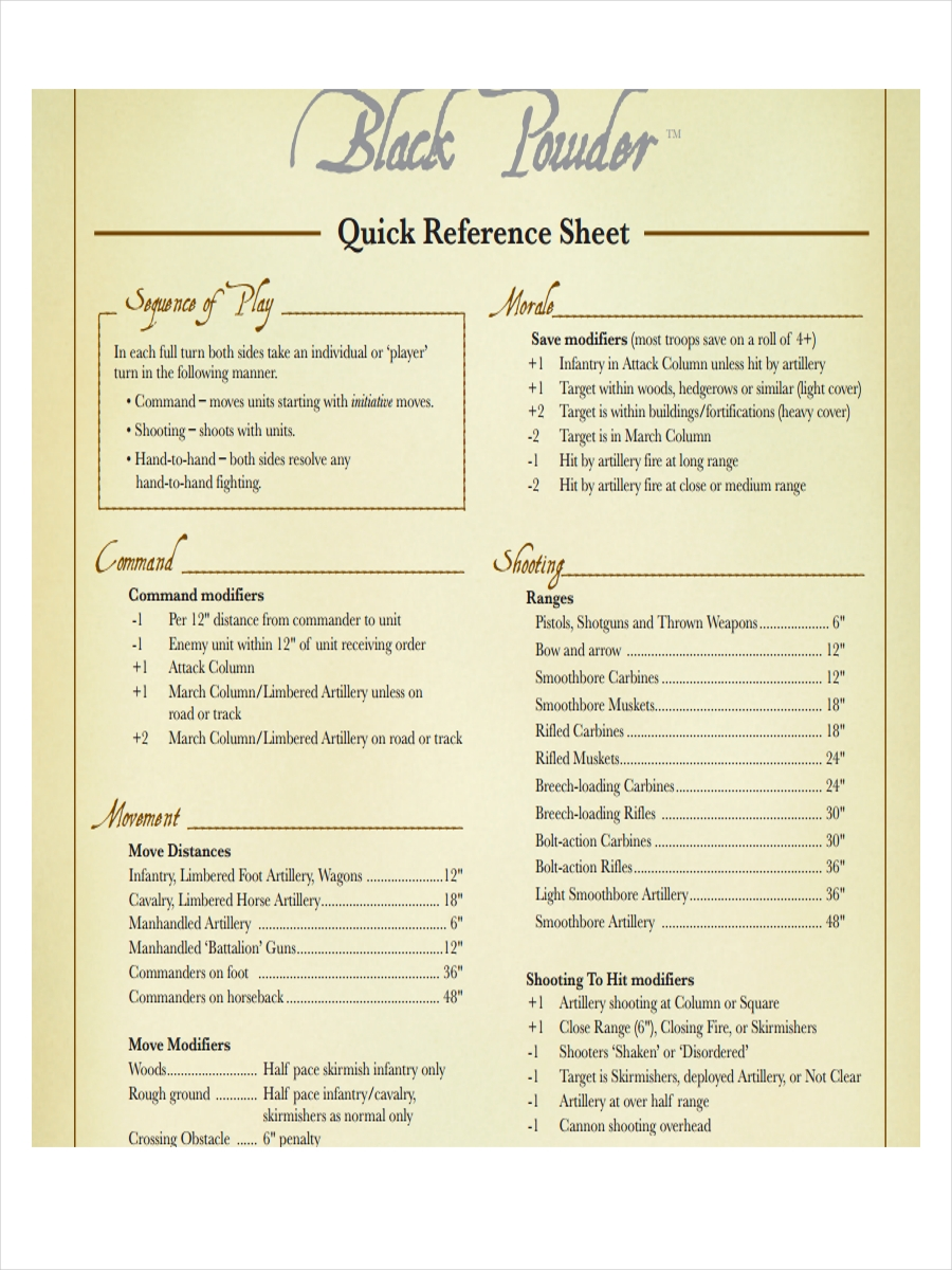 Receipt Template Word Free  Reference Sheet Examples Samples How To Write Up An Invoice Pdf with Template Of A Receipt Excel Quick Reference Sample Sheet Pro Forma Vat Invoice Excel