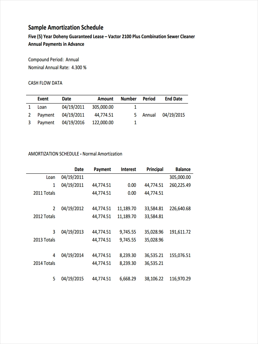6 amortization schedule examples samples