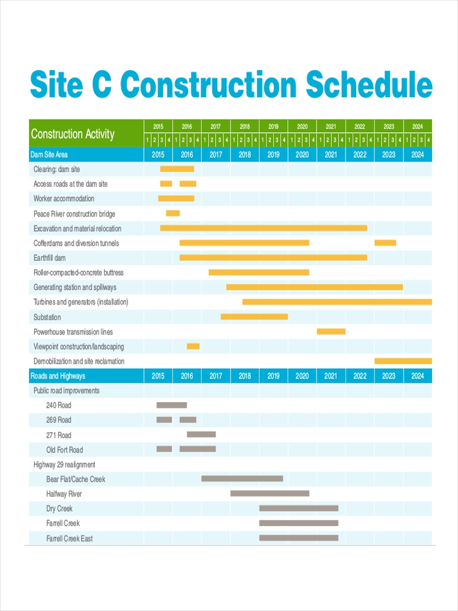 A57 House Construction Timeline Template Wiring Library