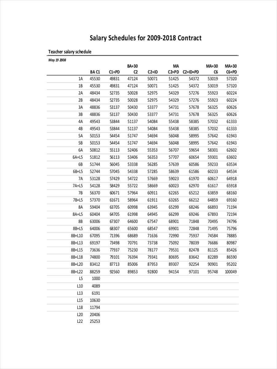 schedule for teachers salary