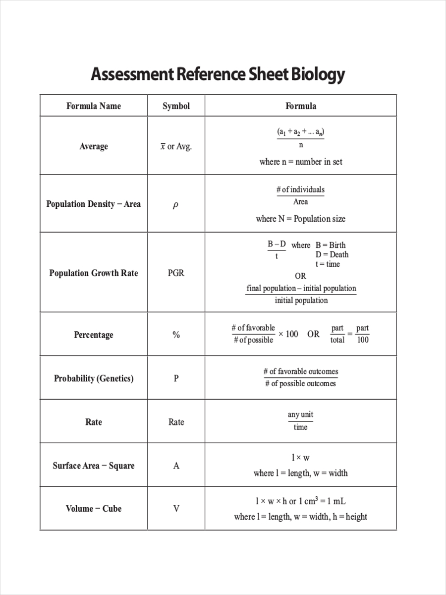 sheet for assessment reference