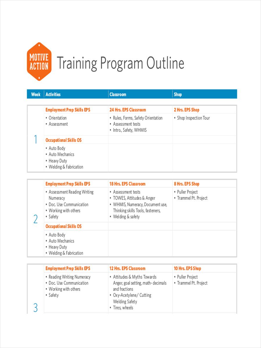 training program outline