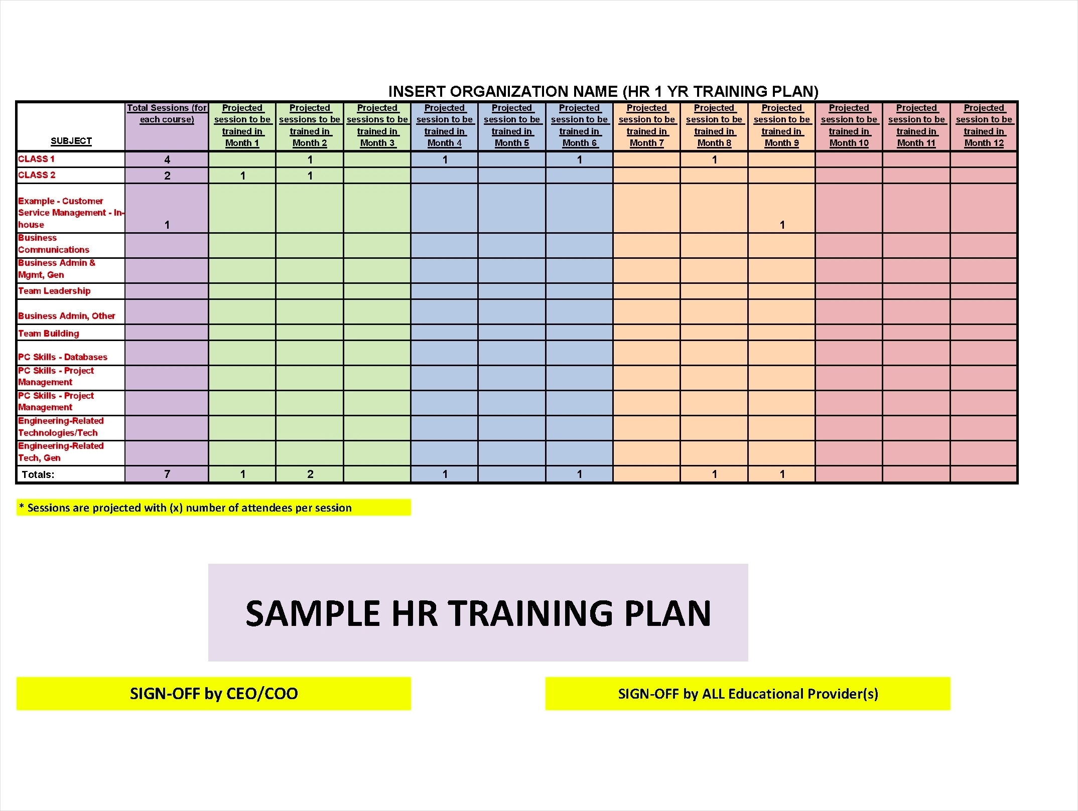 sample hr training plan