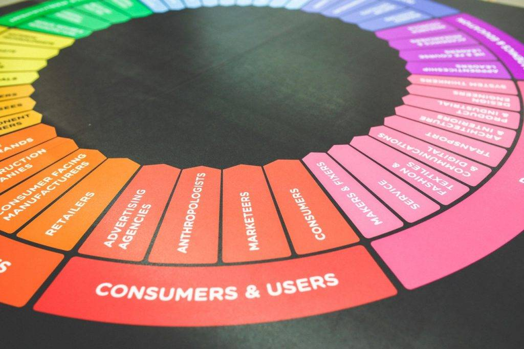 marketing color colors wheel 1024x682