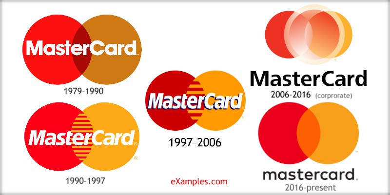 how to change mastercard pin