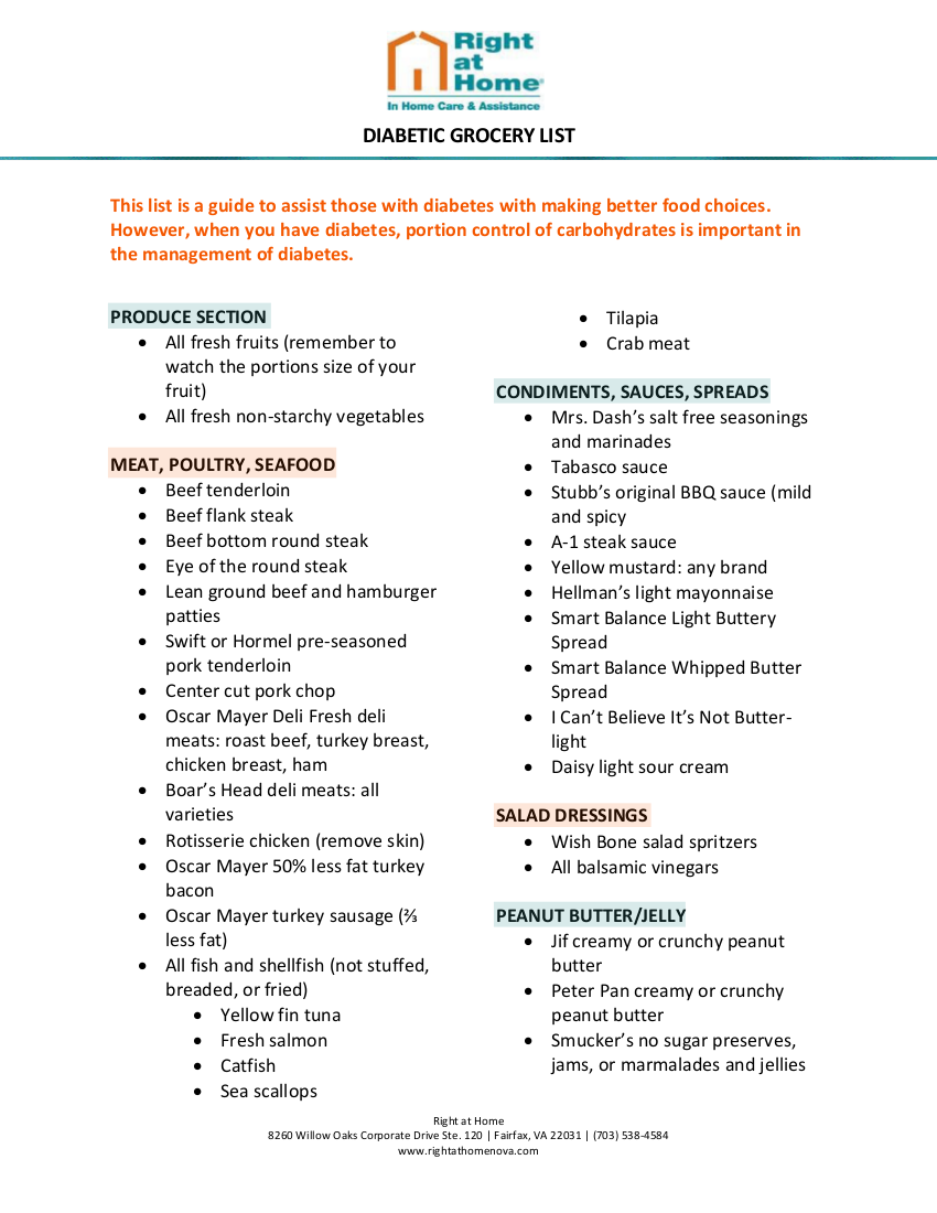 12+ Grocery Checklist Examples & Samples in PDF