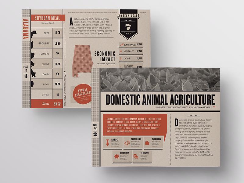 retro agriculture brochure