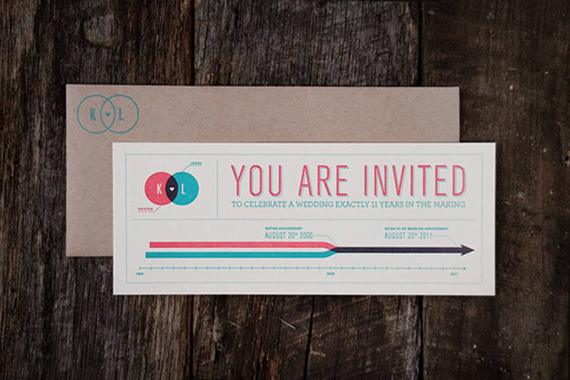 wedding rustic invitation design