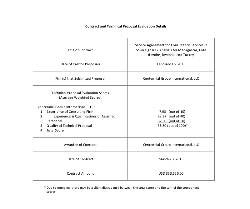 contract technical proposal