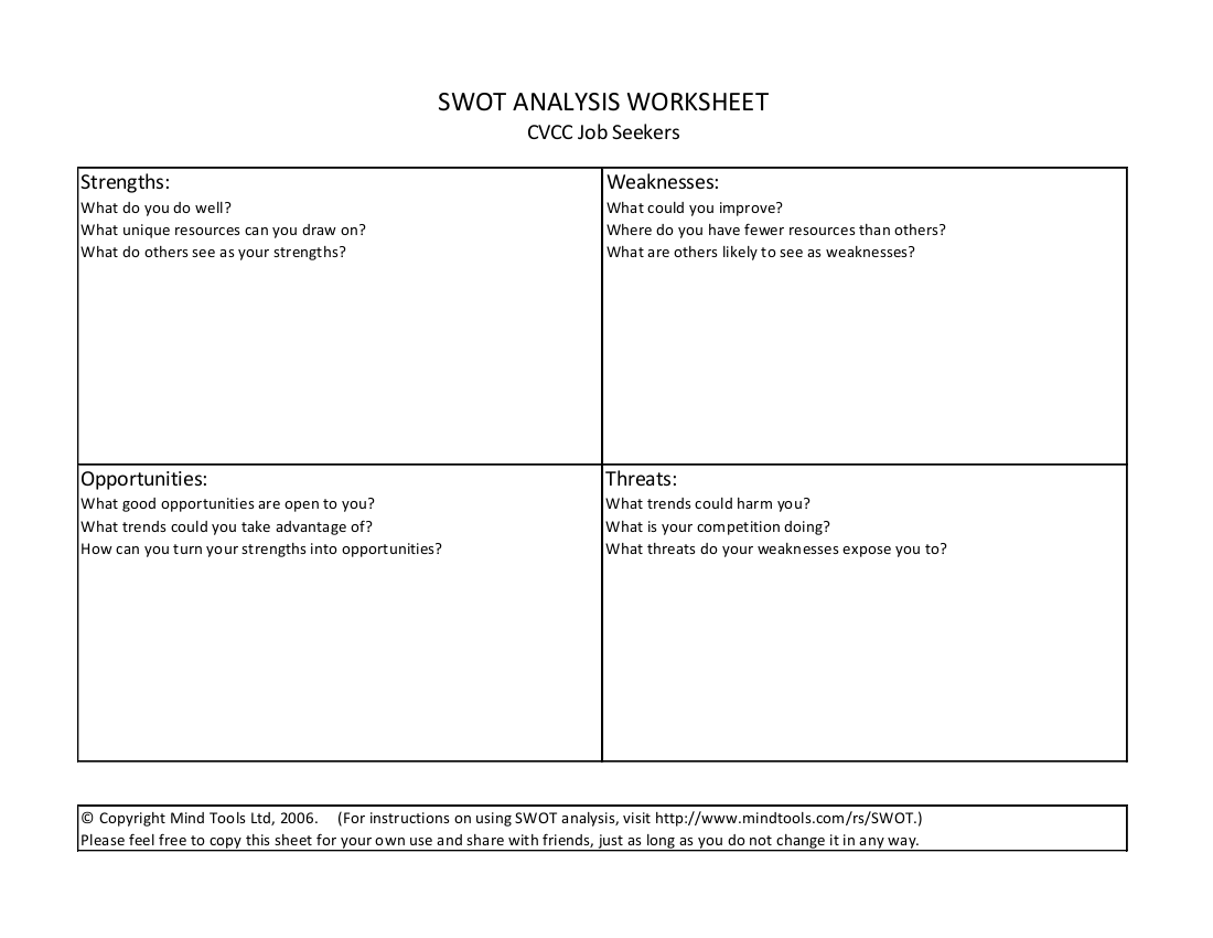 swot analysis worksheet - Soner.toeriverstorytelling.org